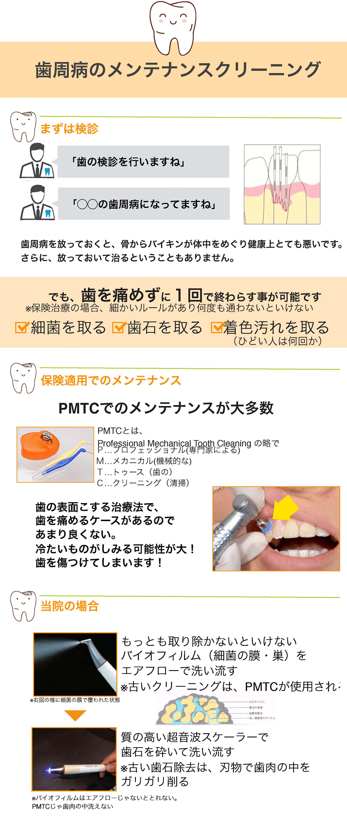 歯周病のメンテナンスクリーニング1